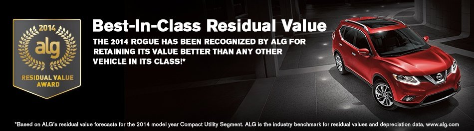 Best-In-Class Residual Value