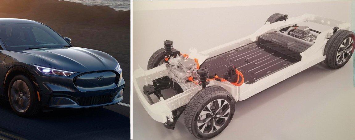 Ford Mach-E | battery